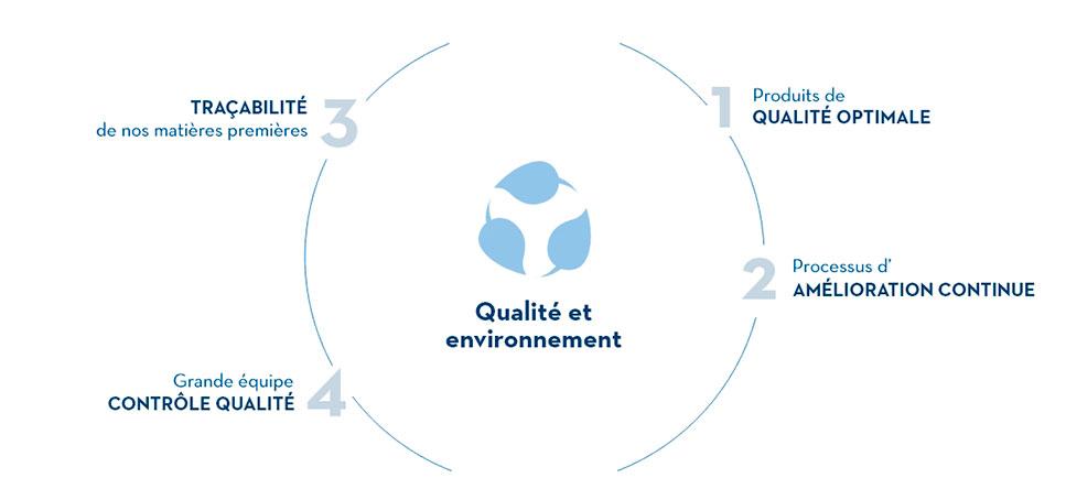 banner-sostenibilidad-frances-red